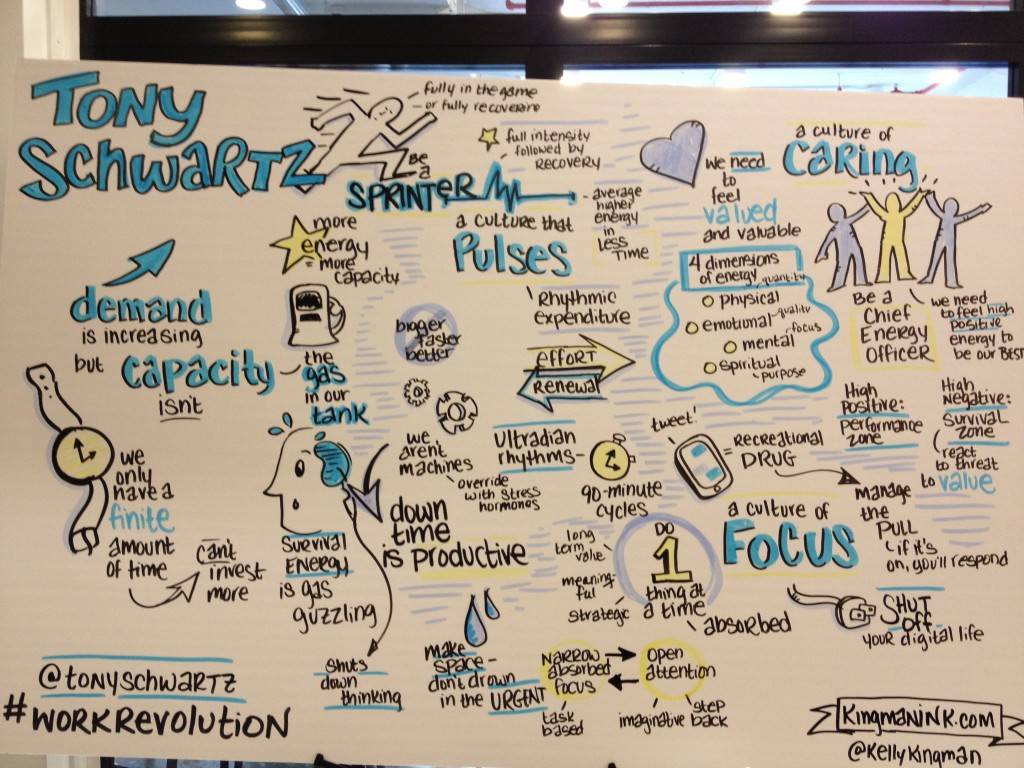 Tony Schwartz graphic recording