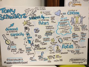 Graphic Recording of Tony Schwartz' talk at Work Revolution Summit